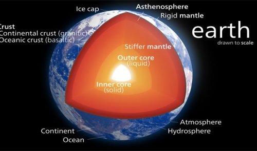 Температура ядра Земли составляет 5500 градусов Цельсия