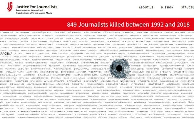 Justice for Journalists фонд для расследования преступлений против журналистов Ходорковского